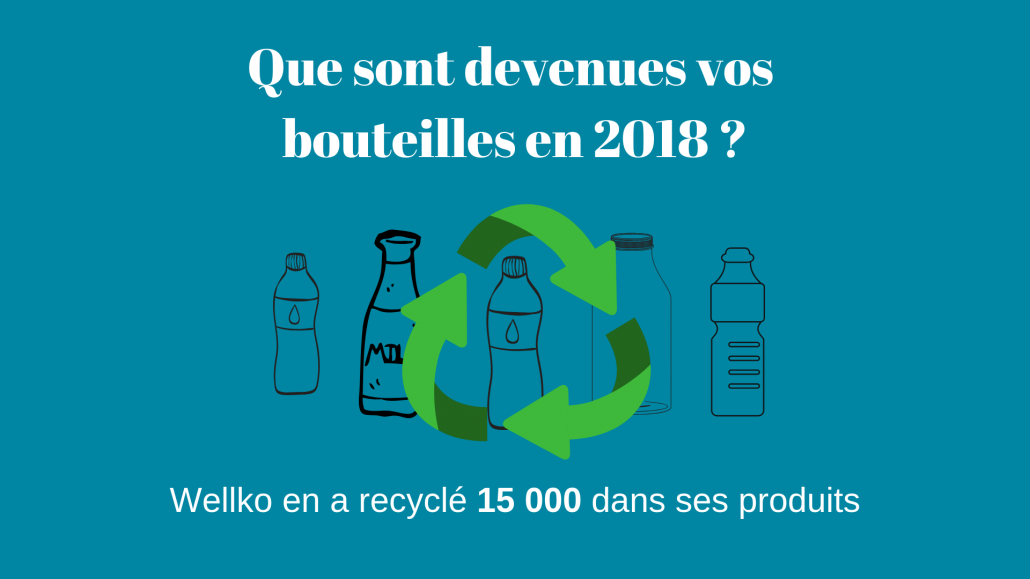 Wellko recyclage bouteilles